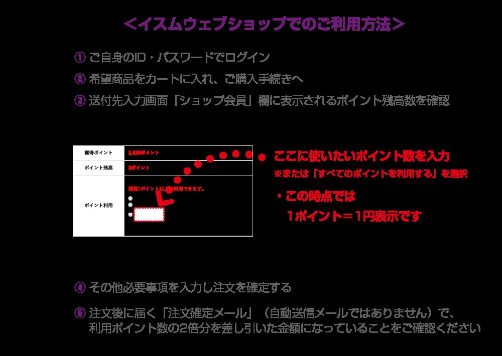 イスム全商品1ポイント=2円キャンペーン イスムウェブショップでのご利用方法